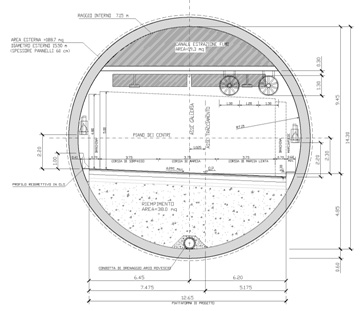 for Galleria di idee per la progettazione di garage
